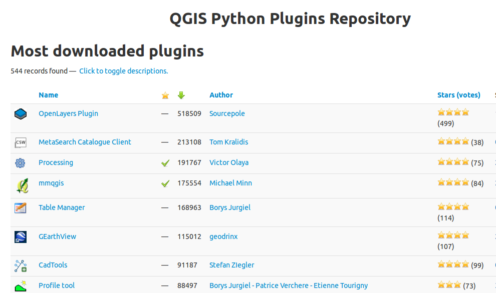 Qgis most downloaded plugins